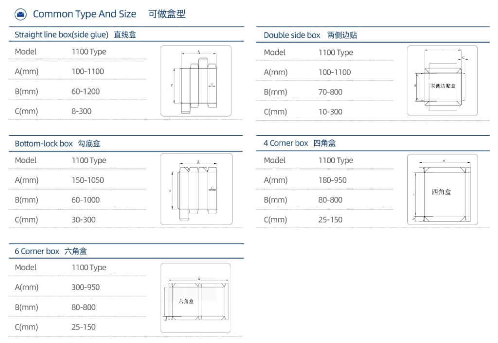 Tipos y medidas comunes de cajas de la máquina ZH-BH1100